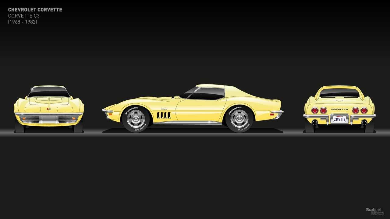 Chevy Corvette C3 (1968 - 1982)