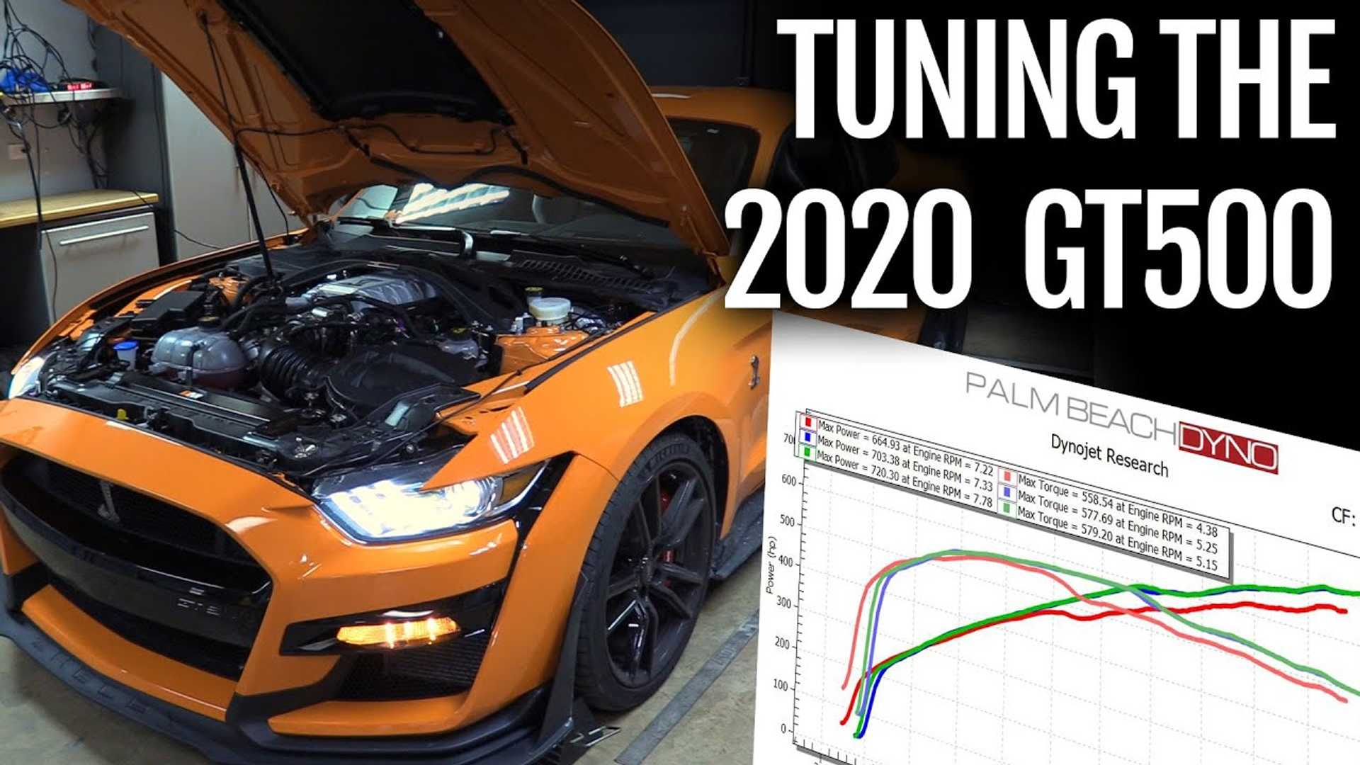 2020 Mustang Shelby GT500 Already Tuned To 720 Wheel Horsepower