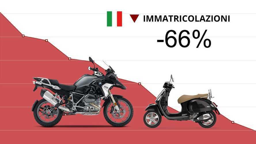 Mercato moto e scooter: marzo in picchiata, -66%