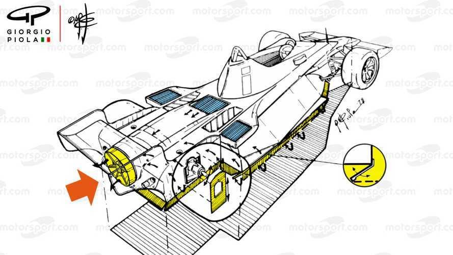 F1, soluzione vietate come il DAS: la Brabham col ventilatore