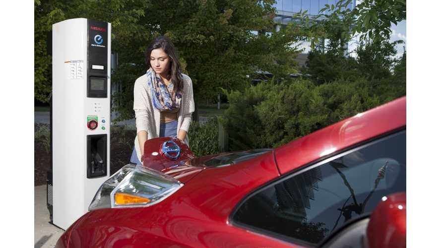Gridscape Solutions To Help CarCharging Integrate Nissan DC Fast Chargers With Blink Network