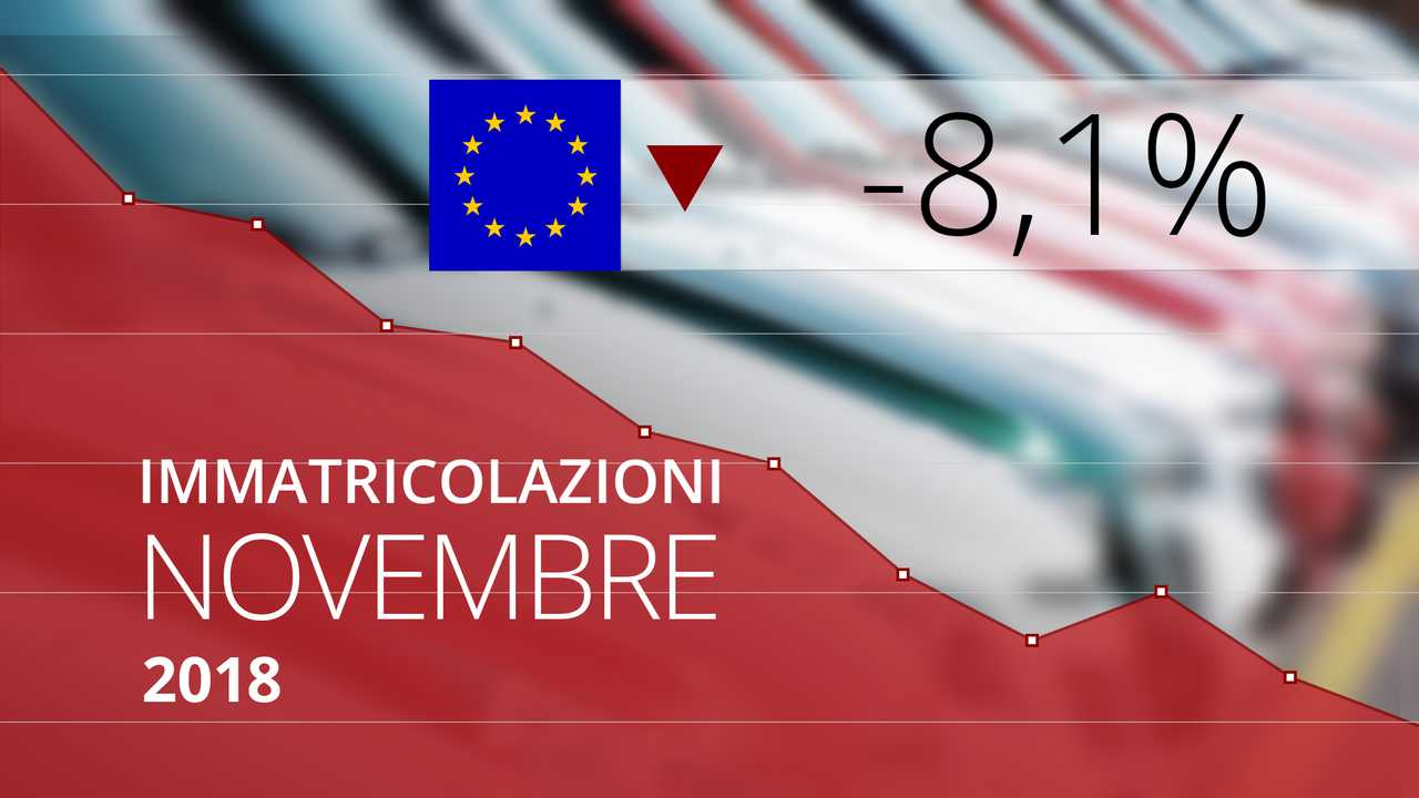 Immatricolazioni Europa novembre 2018