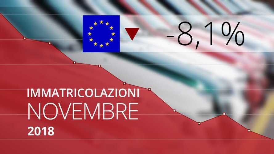 Mercato auto Europa, ancora giù a novembre