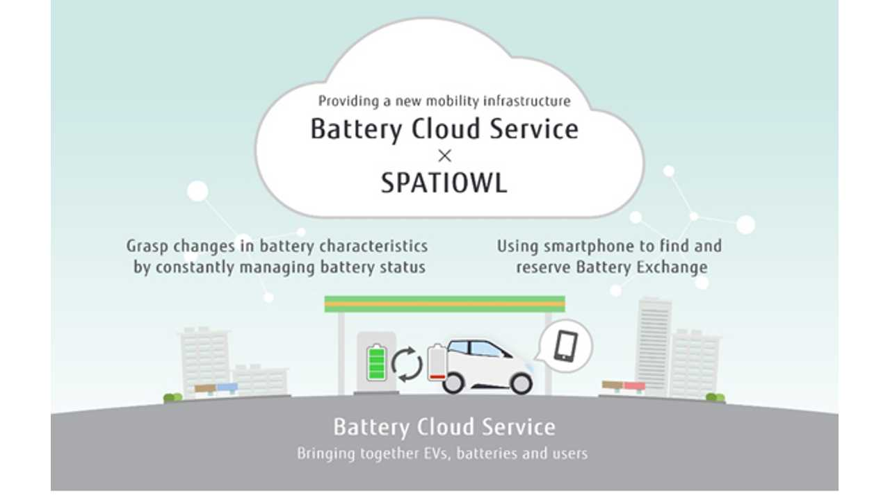 Cloud-Based Battery Swapping Is Now A Thing For EVs