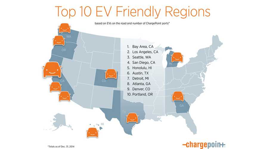 Top 10 Electric Car Friendly Cities In U.S.
