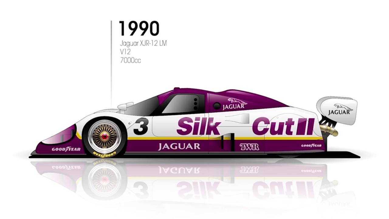 1990: Jaguar XJR-12