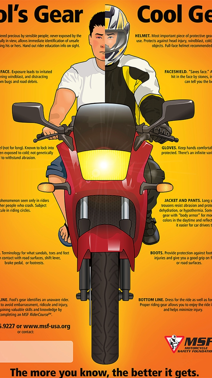 motorcycle license images  How To Get a Motorcycle License