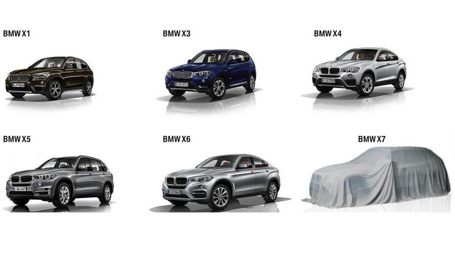 2019 BMW X7 teased during annual press conference