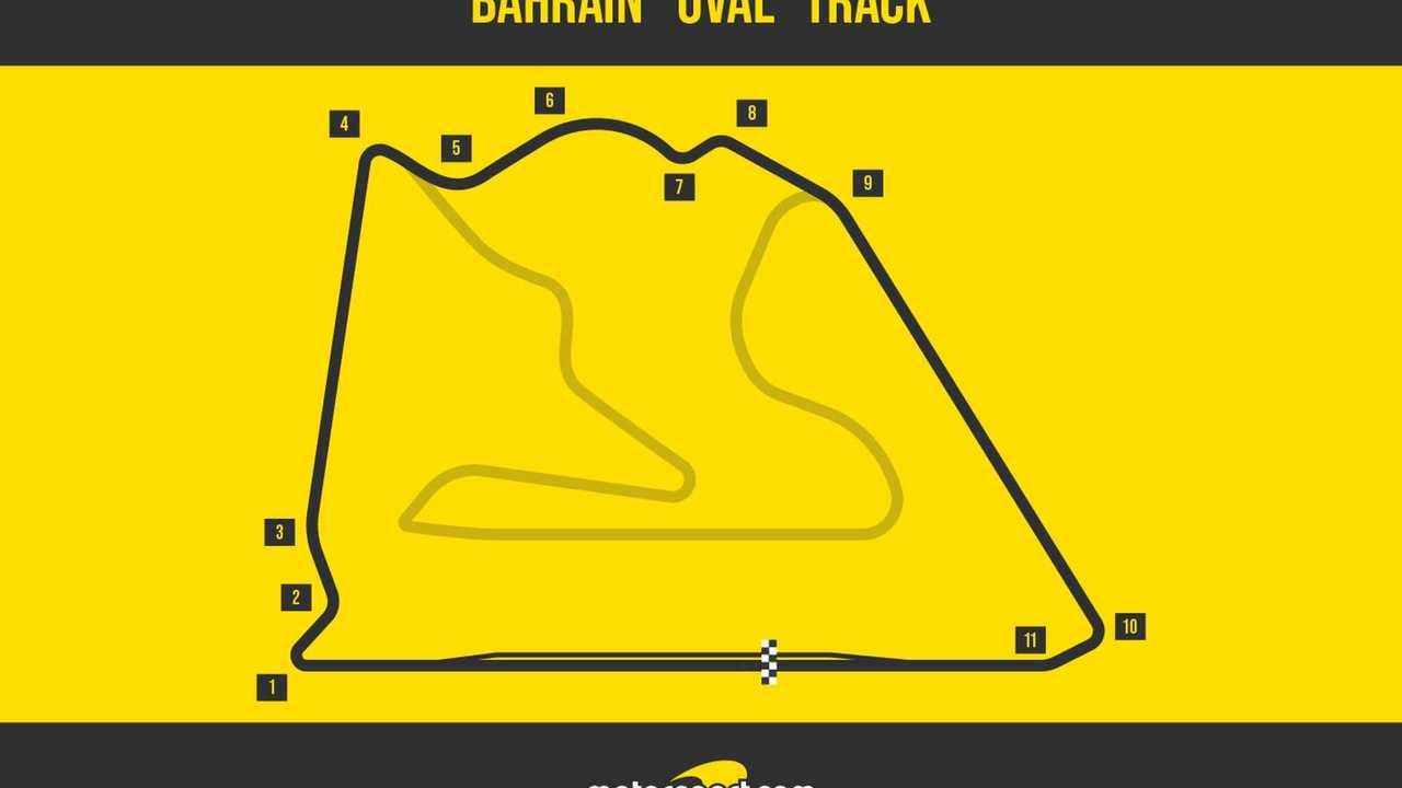 Bahrain oval track