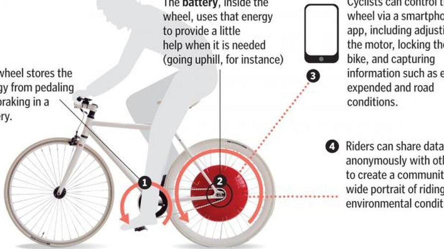 Copenhagen Wheel turns any bicycle into a smart electric hybrid [video]