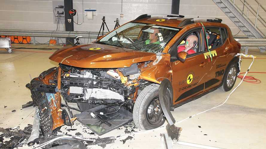 Dacia Sandero, Logan dissapoint with two-star crash test rating
