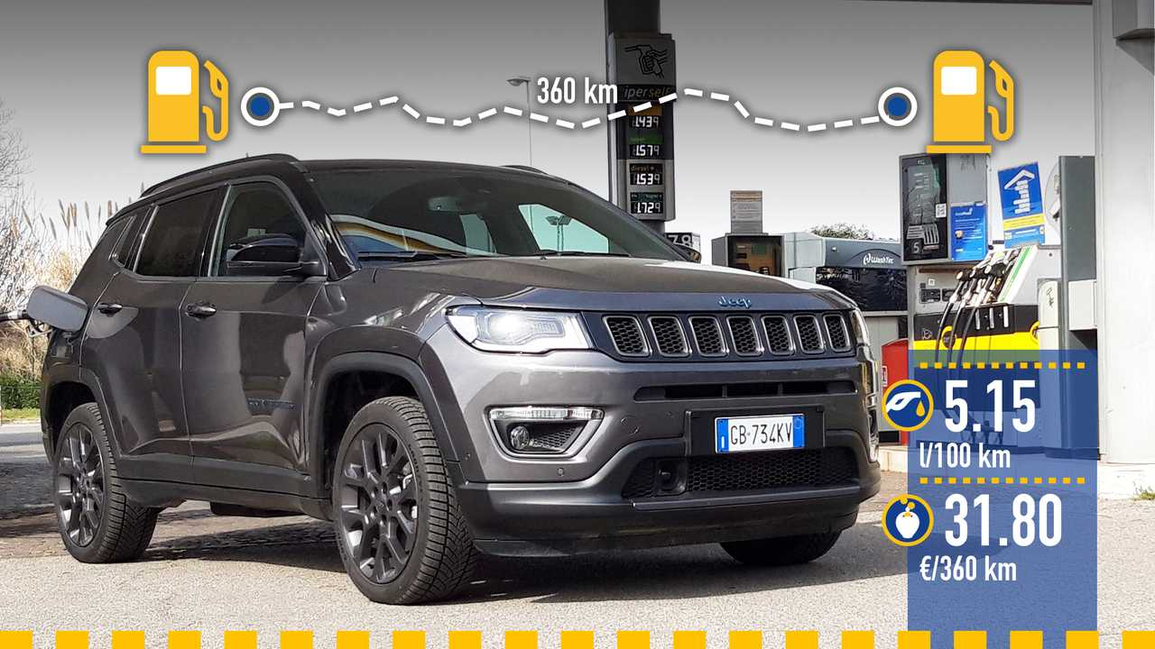 Jeep Compass 4xe ibrida plug-in, la prova consumi