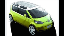 Brennstoffzellen-Zukunft