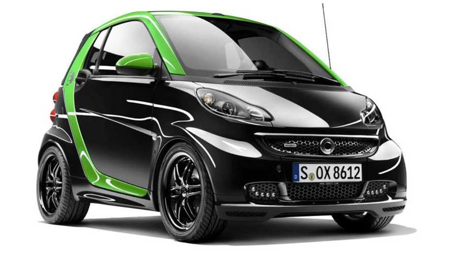 Smart Gets Nod to Sell ForTwo Electric Drive in China; Will Become First European Automaker to Export EV to China