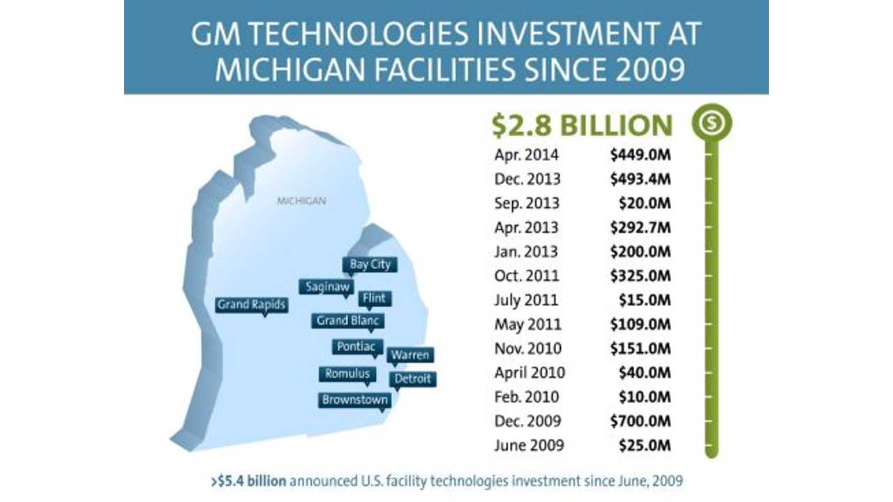 Recent GM Tech Investments In Michigan