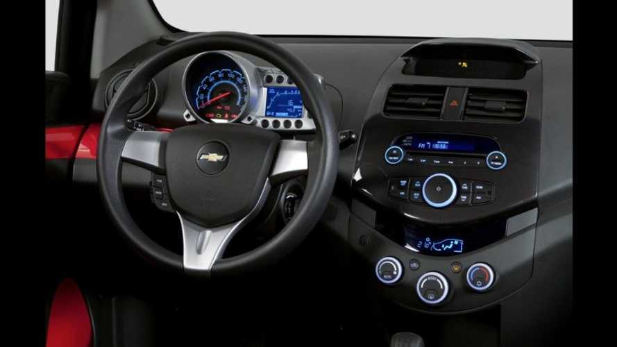 Mobil Baru Termurah 2021
