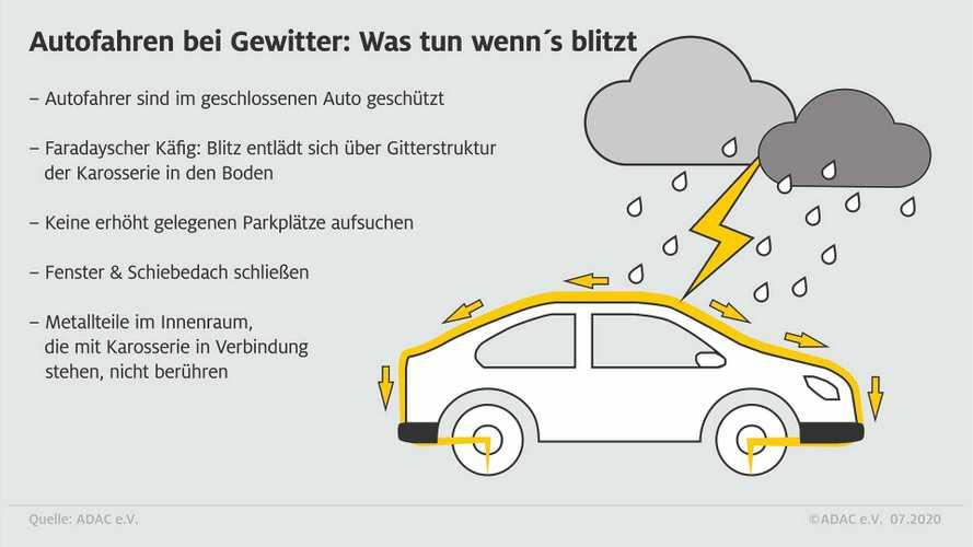Was tun, wenn´s blitzt? Tipps für Autofahrer vom ADAC