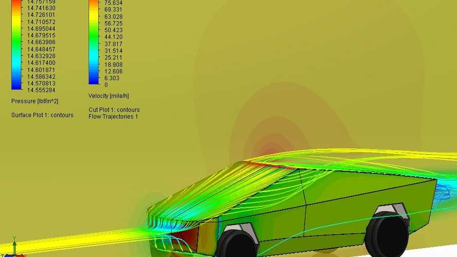 Tesla Cybertruck, l'aerodinamica è efficiente