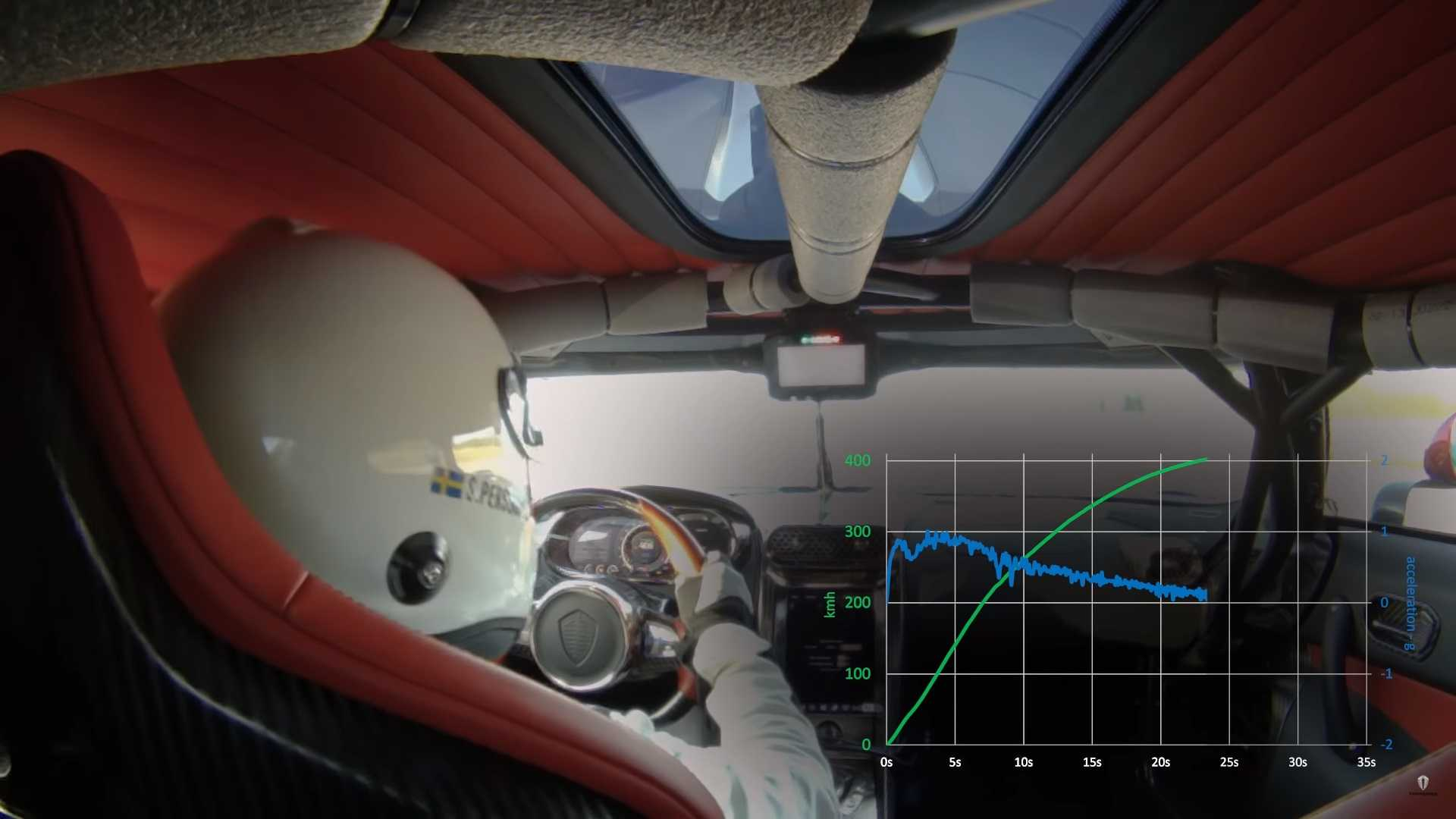 Hop inside the Koenigsegg Regera for its record 0-249-0 mph run