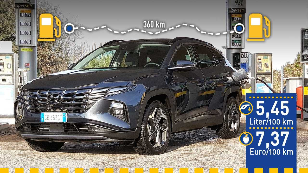 Hyundai Tucson Hybrid (2021) im Verbrauchstest