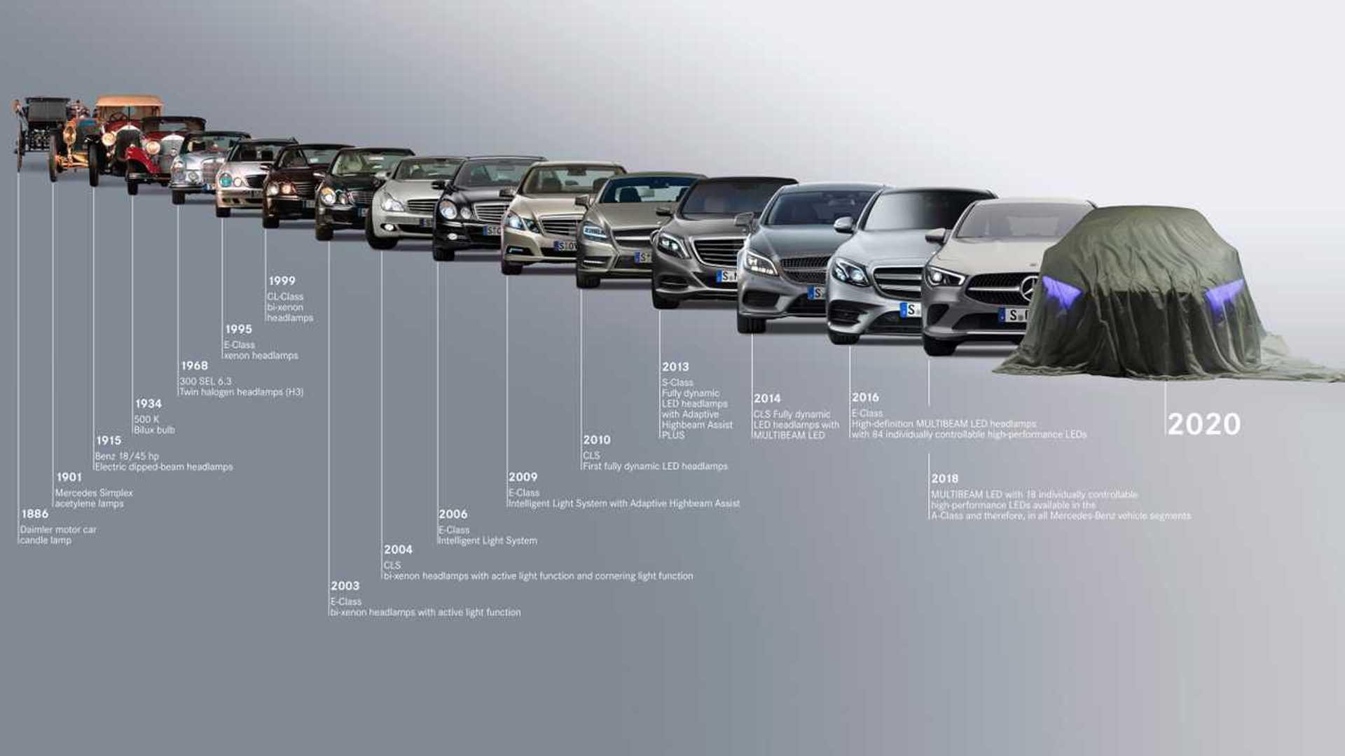 2022 Mercedes-Benz EQS 15
