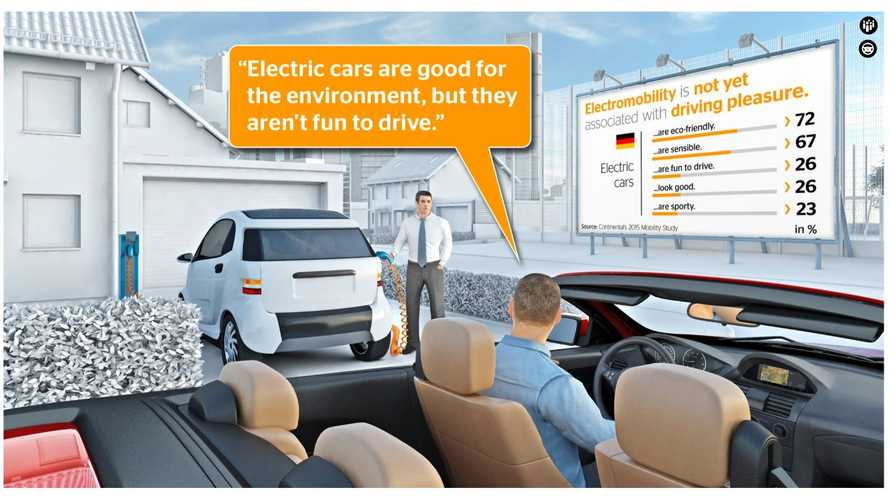 2015 Continental Mobility Study: Electric Cars Face Image Problems