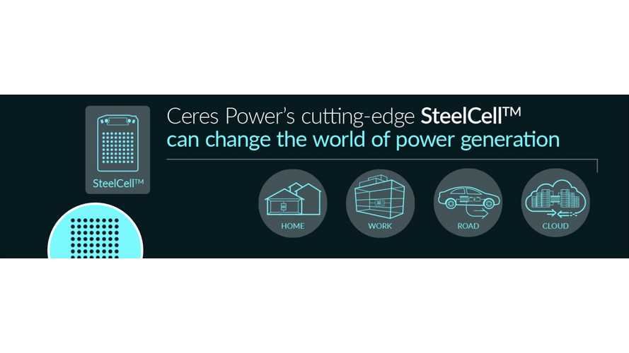 Nissan Teams With Ceres For Future Fuel-Cell Tech For EVs