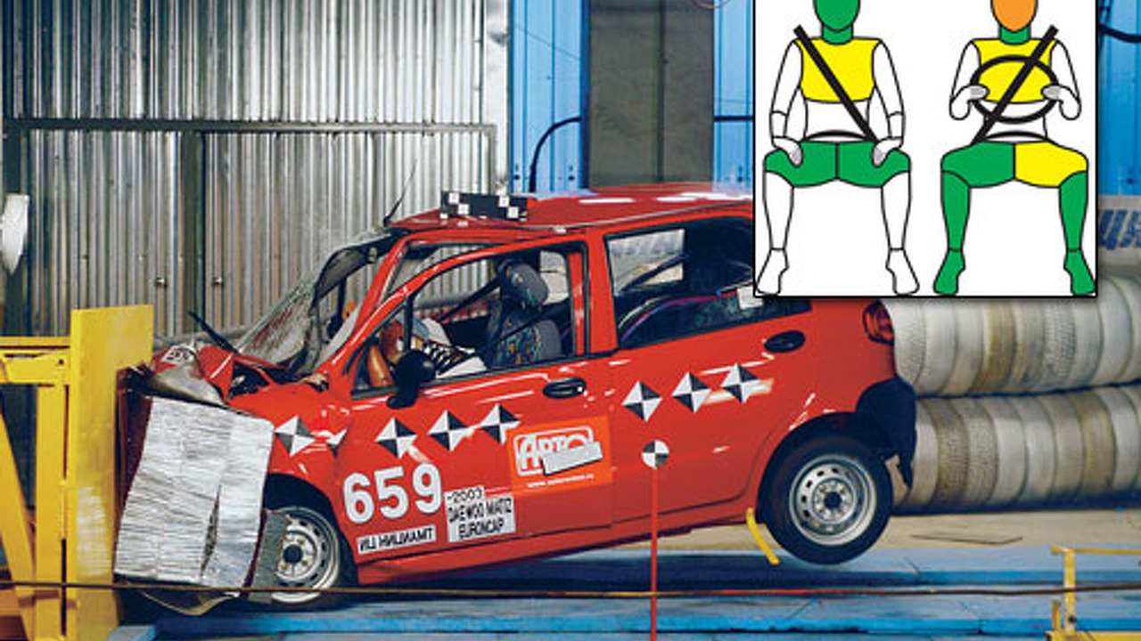 Daewoo Matiz Euro Ncap Crash Test 1844643