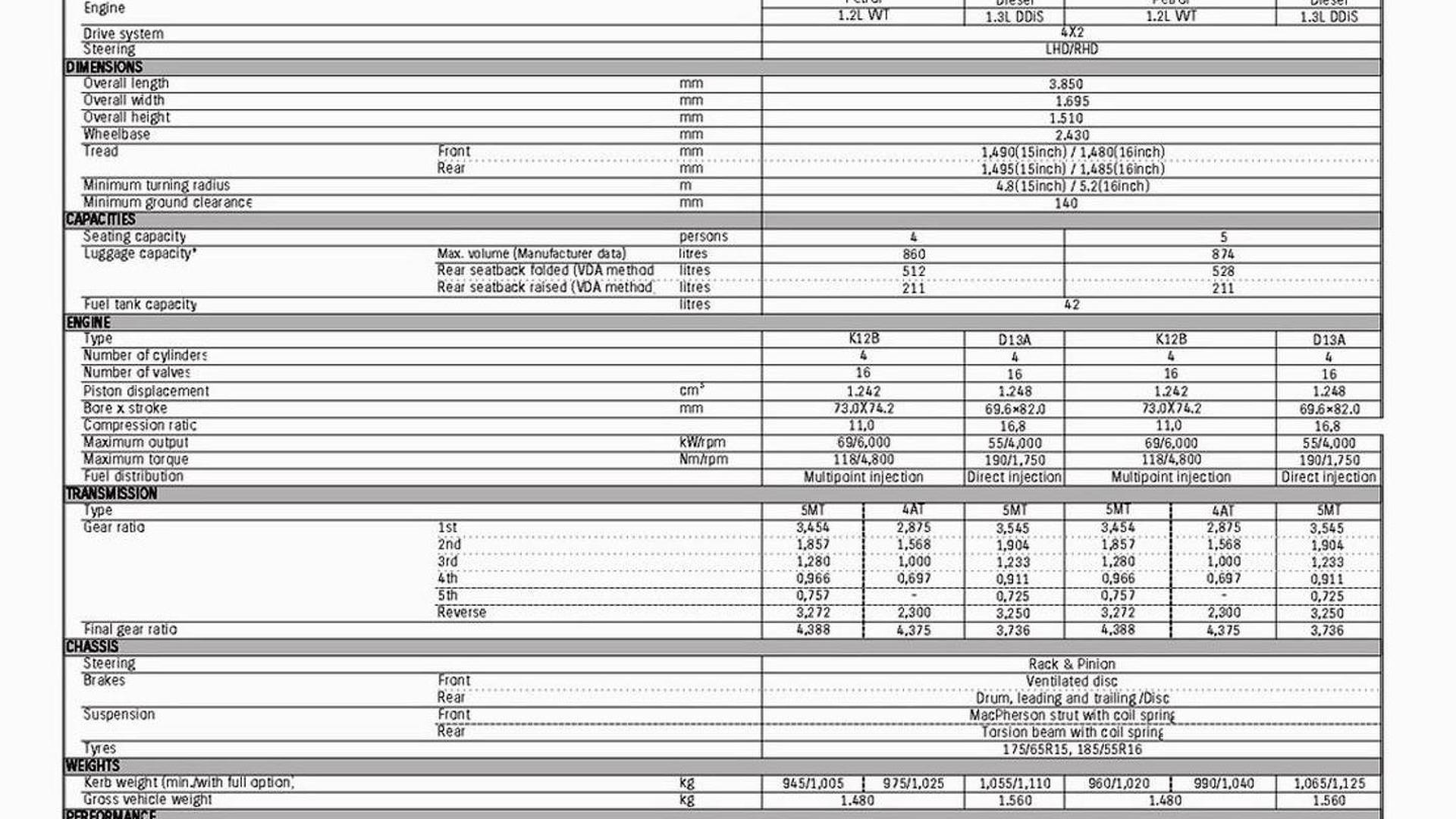 2011 Suzuki Swift Interior More Specs Amp New Images Revealed