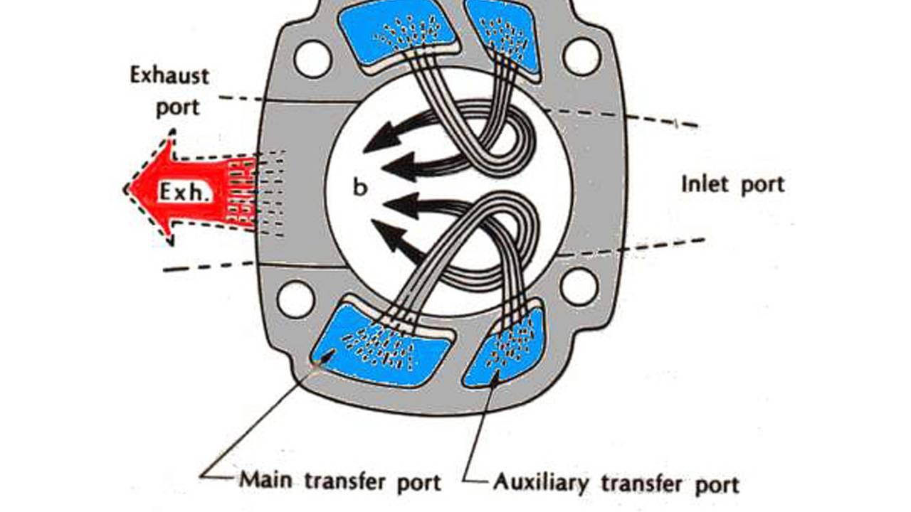 Custom Ellwood Two Stroke Four Hybrid Yamaha Outboard 2 Carburetor Diagram Together With 4