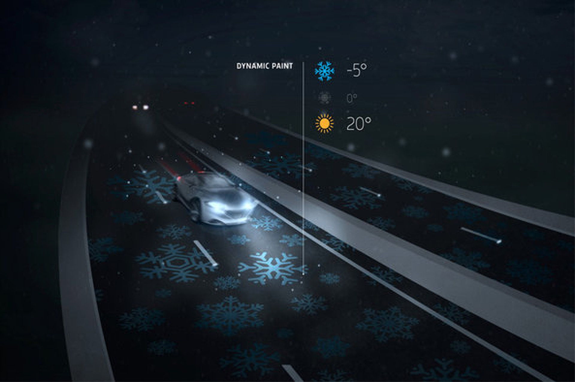 """Dutch Government Initiating """"Smart Highways"""" by 2013; Welcome to the Future"""