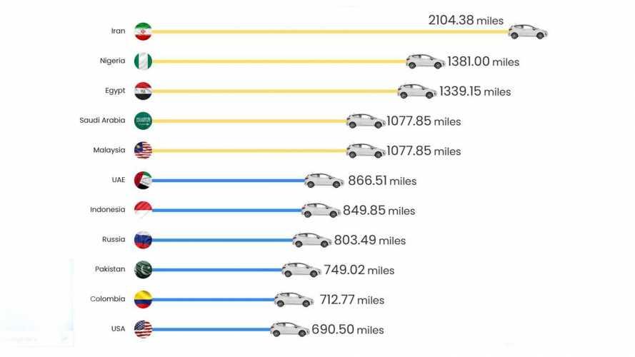 Quanti chilometri si fanno, nel mondo, con 50 euro di benzina