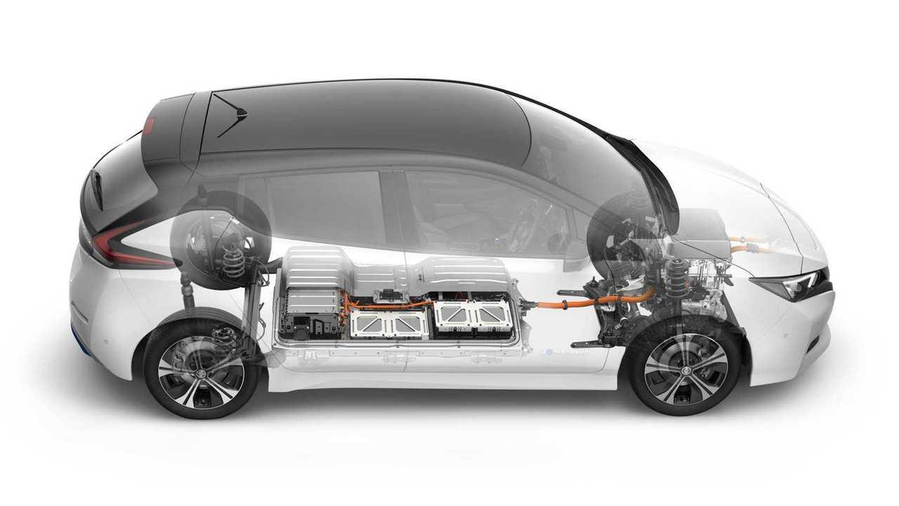 Nissan LEAF 40-kWh Battery: Deep Dive