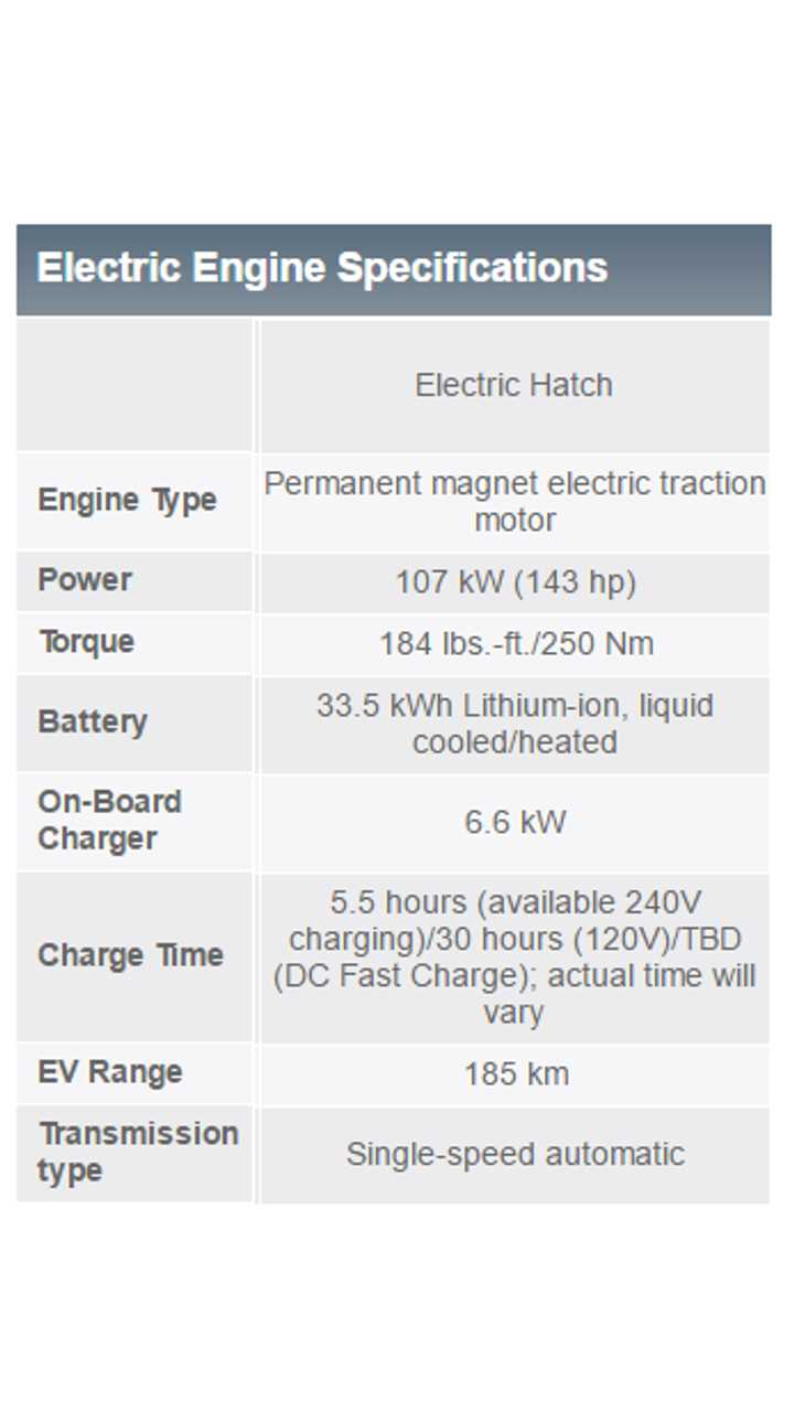 2017 Ford Focus Electric Specs