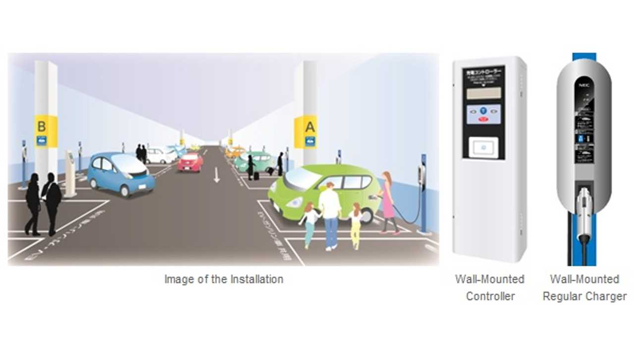 Mitsui Fudosan And NEC Chosen As Charging Station Suppliers For Japan's Largest Charging Site