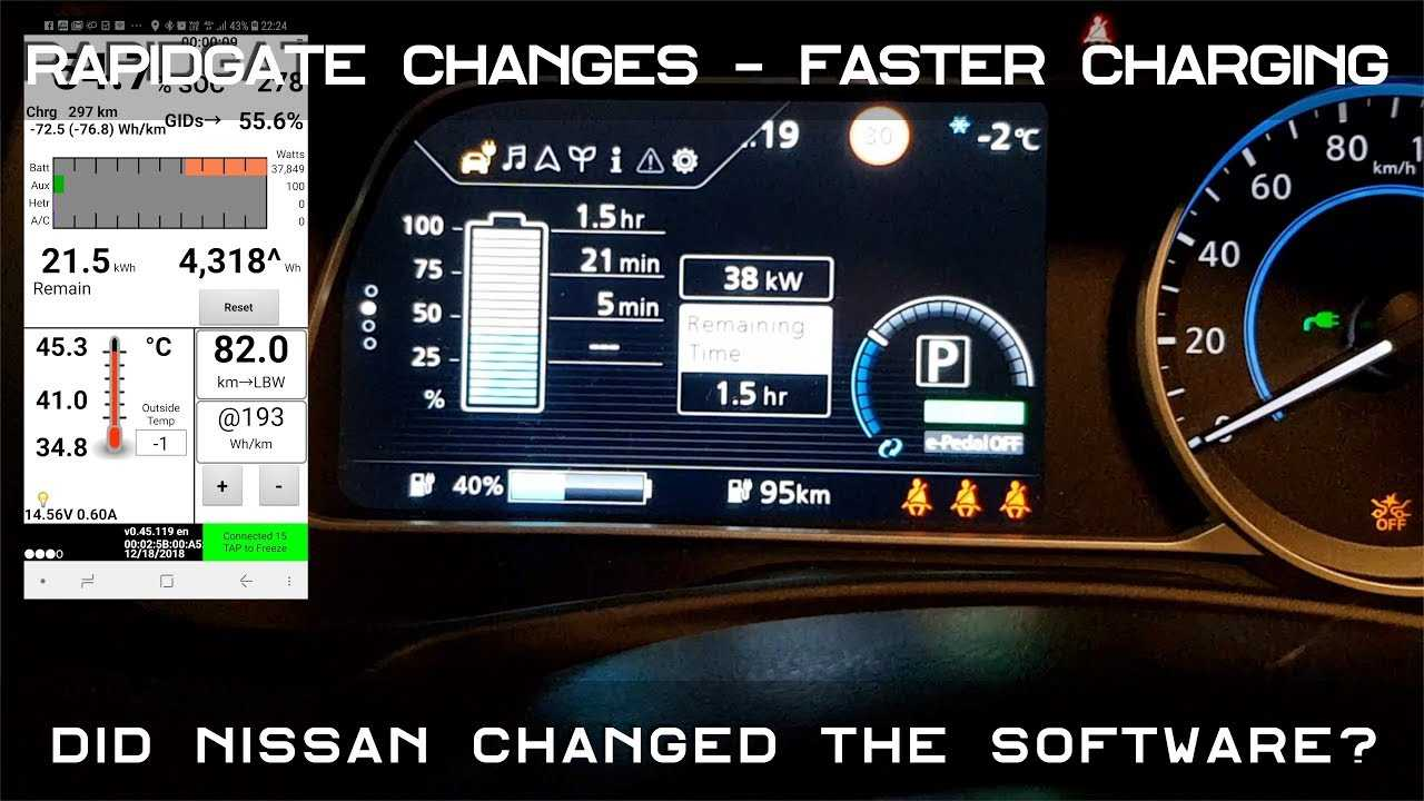 UPDATE Video: Nissan LEAF Rapidgate No Longer A Problem?