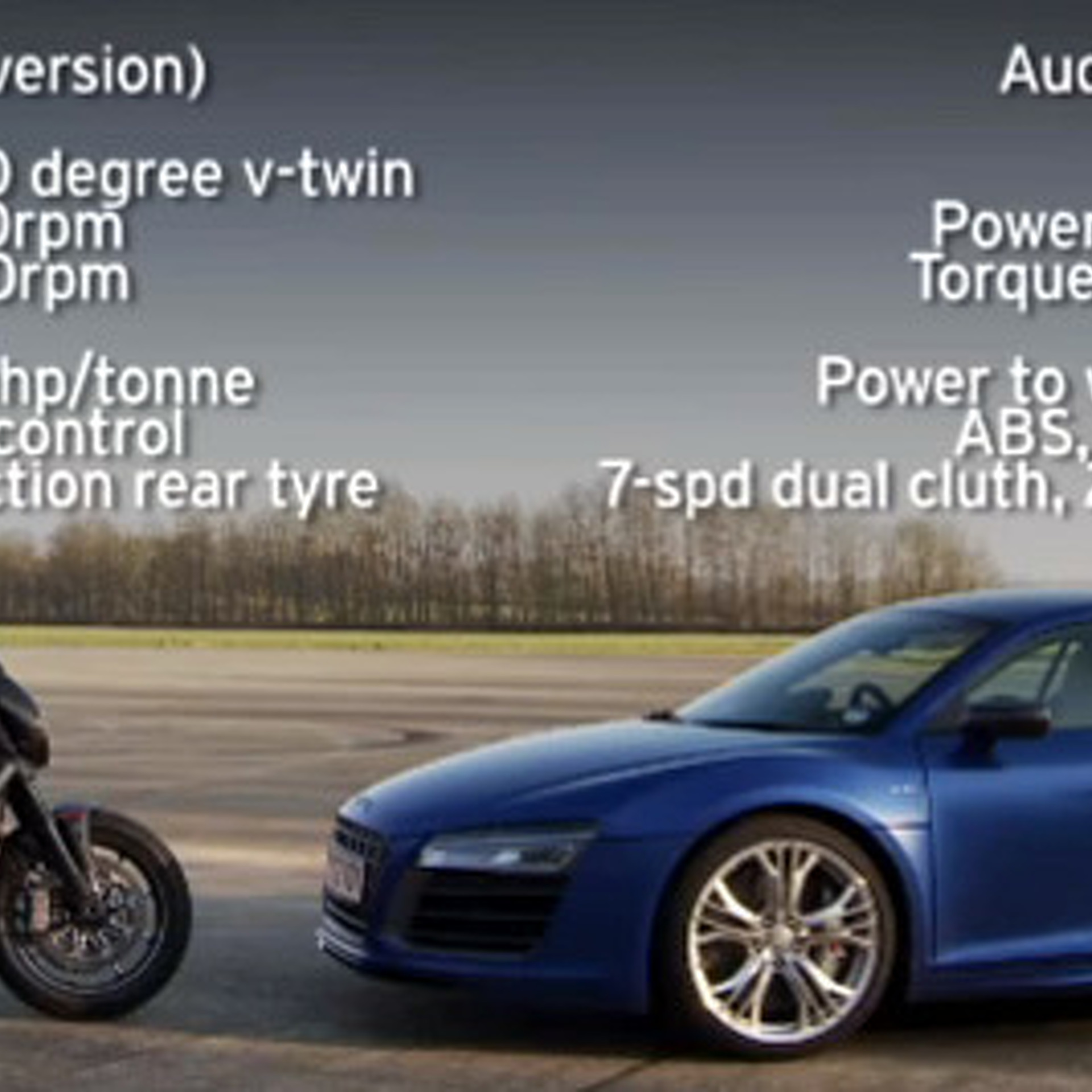 Video Audi R8 V10 Races A Ducati Because Why Not