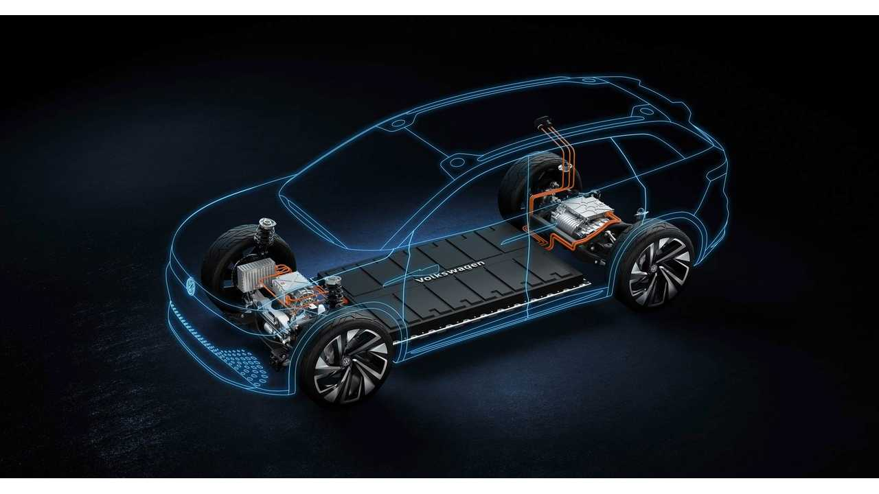 Carmakers To Spend $255 Billion On Electrification By 2022, Some Are Skeptic