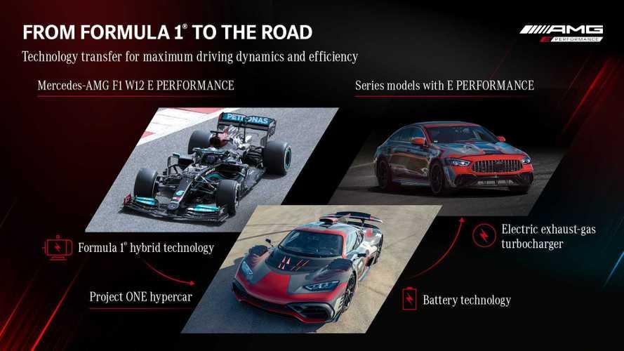 В Mercedes-AMG пообещали 800-сильные гибриды и электромобиль