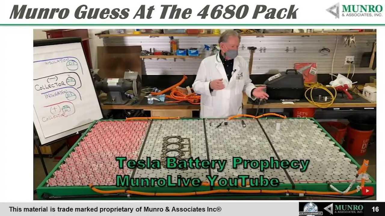 tesla 4680 pack image