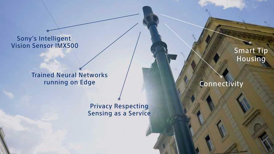 Roma diventa una smart city con l'intelligenza artificiale Sony