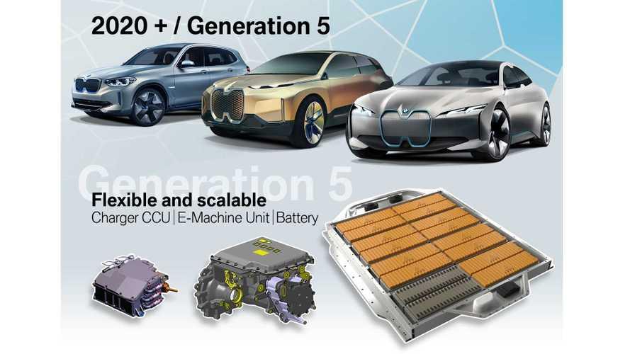 BMW 5th Generation EV & PHEV Drivetrain In Brief