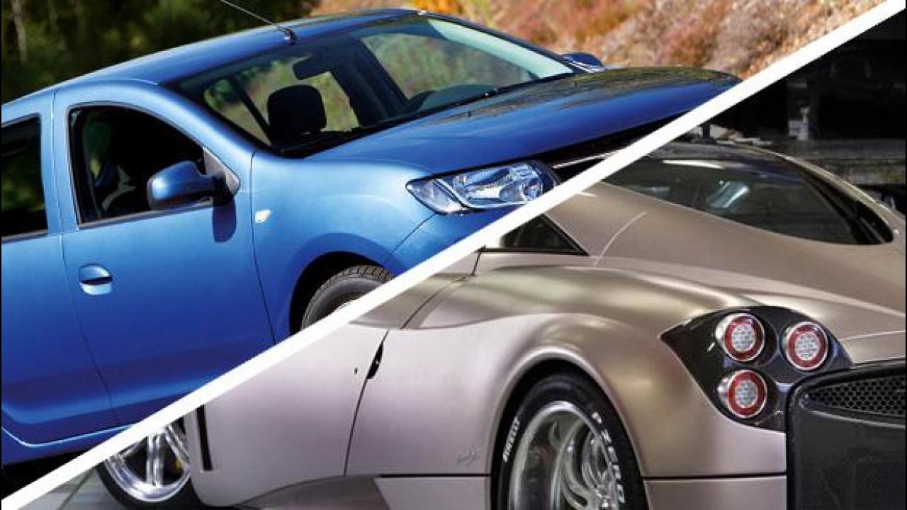 [Copertina] - Listino auto, le 5 più economiche vs le 5 più costose