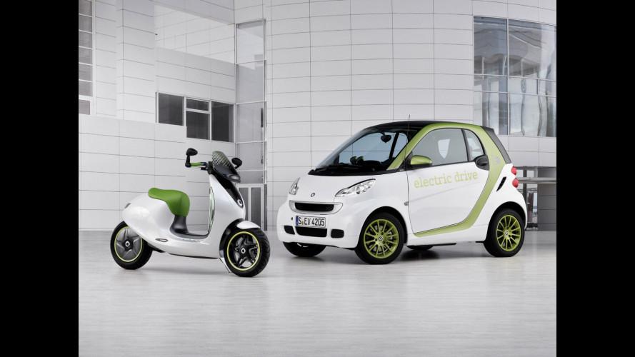"""smart si dà agli """"e-scooter"""""""