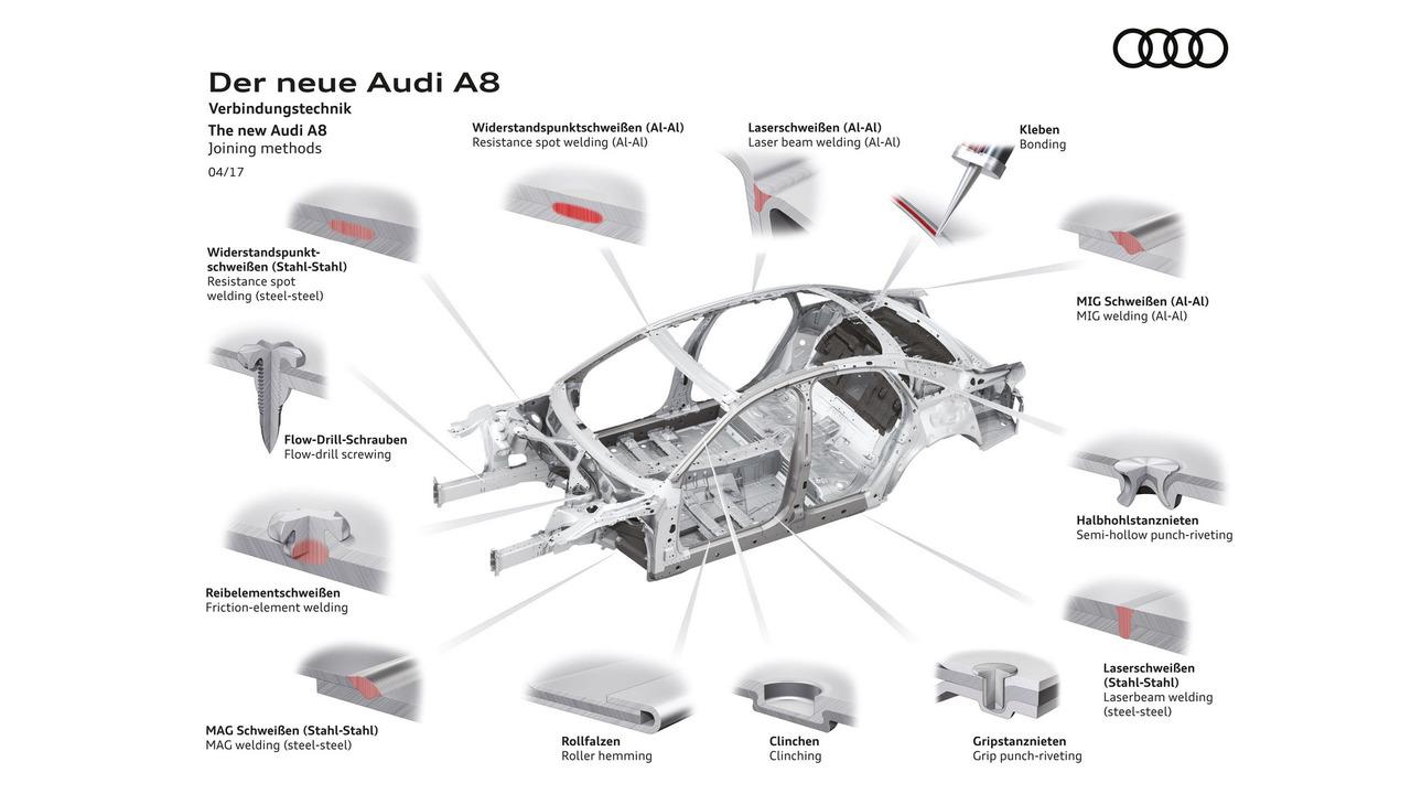 2018 Audi A8 Body Motor1 Com Photos