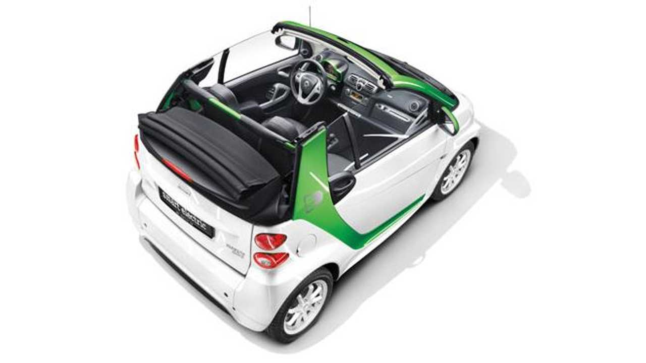 2017 Smart Fortwo Electric Drive Also Comes In A Cabrio Version