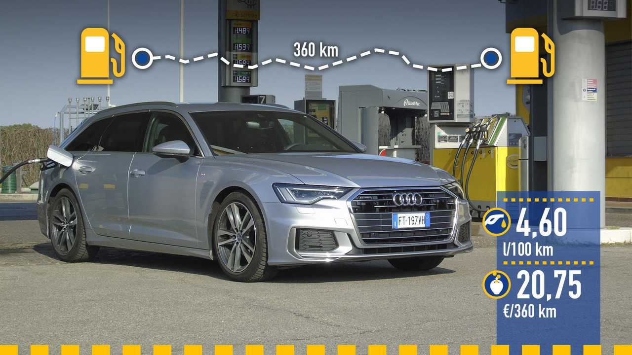Audi A6 Avant 2019: prueba de consumo