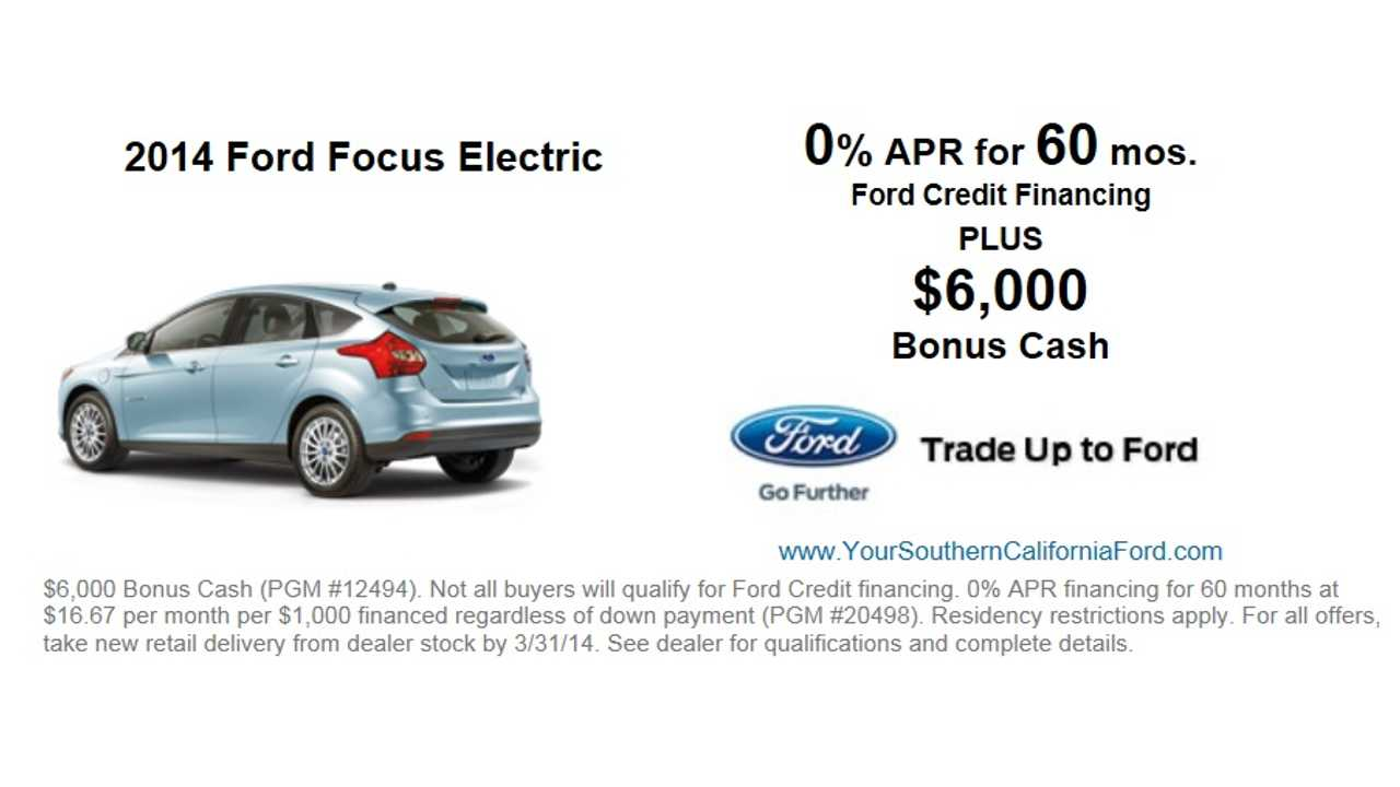 Ford Is Looking To Some Evs In 2017