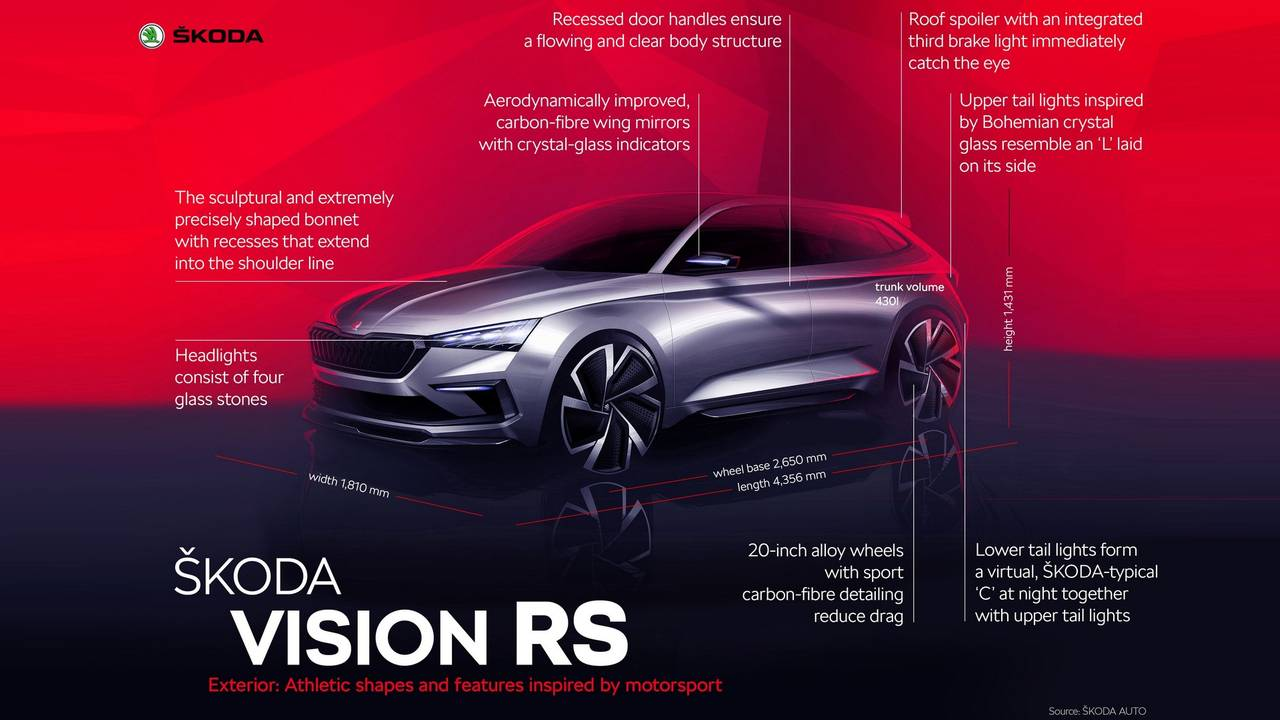See The Skoda Kodiaq RS, Vision RS Sneak Preview Livestream Here: