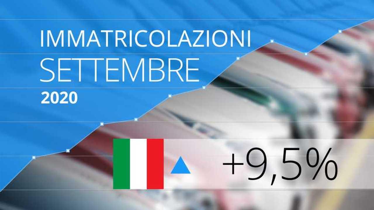 Immatricolazioni auto Italia settembre 2020